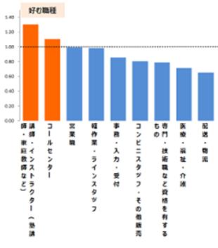 data4-2