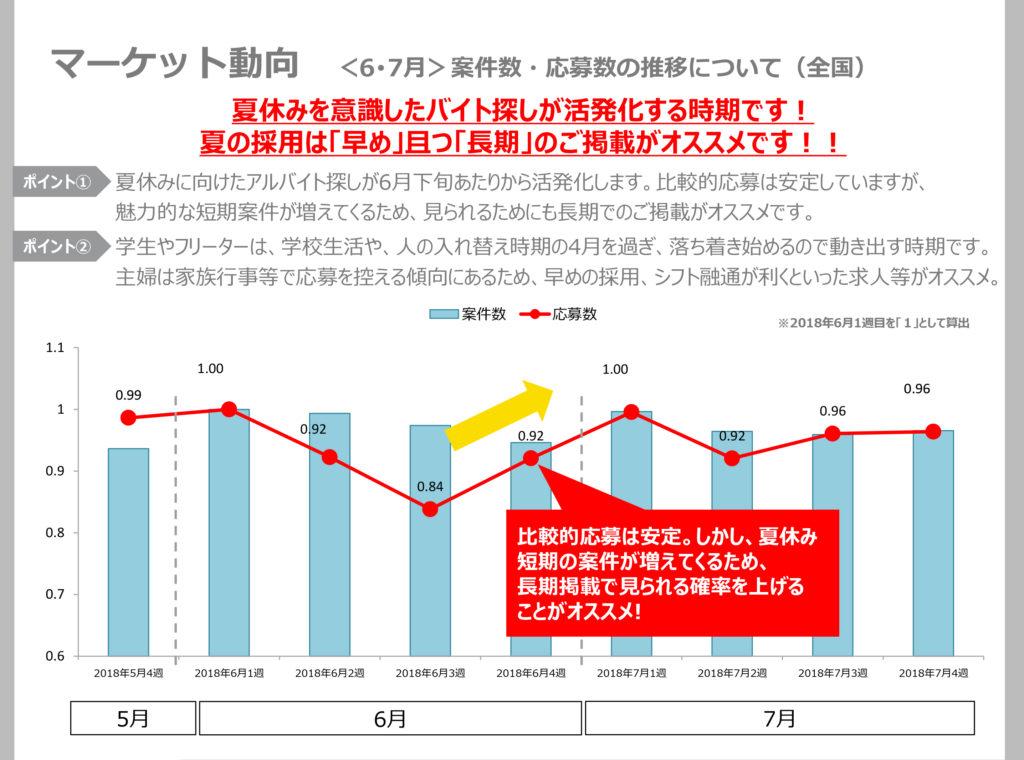 【資料】6月求職者動向・マーケット動向-5